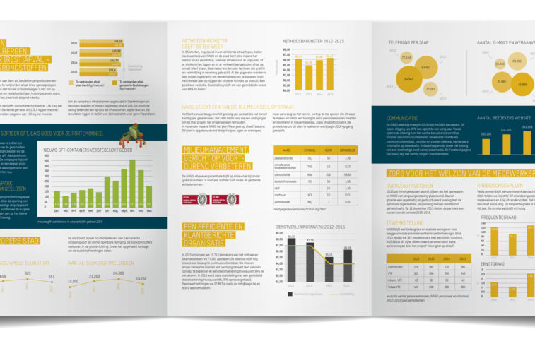 Jaarverslag-2015-4
