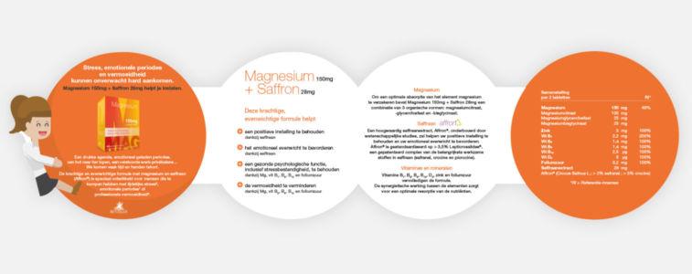magnesiumsaffron-folder-2_1514x600_acf_cropped