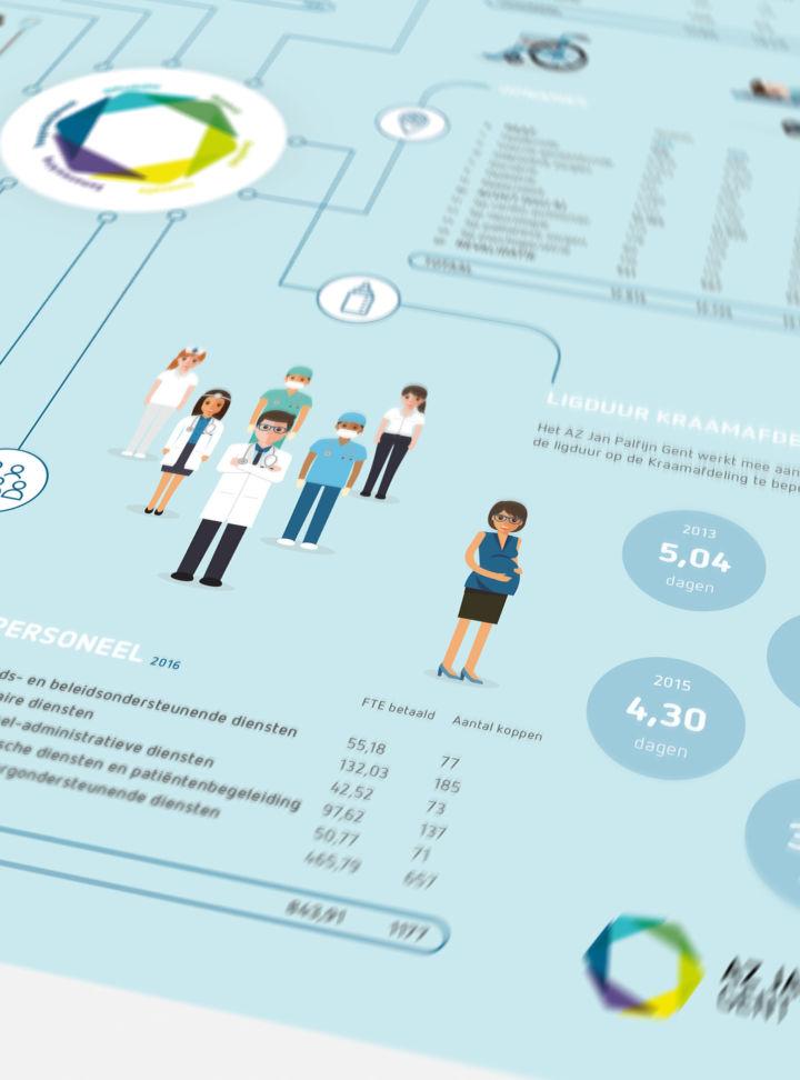 MODULO_JP_jaarverslag_2017_infographic-detail